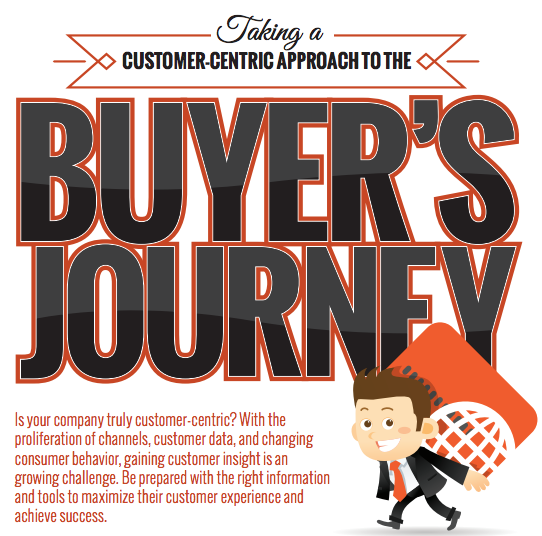 Customer_Centric_Infographic_Image