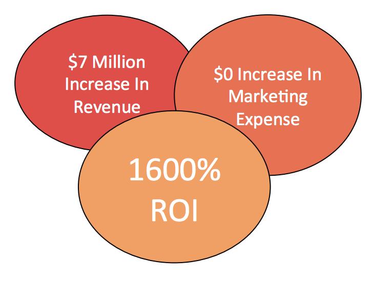 Media-Marketing-Case-Study-Image