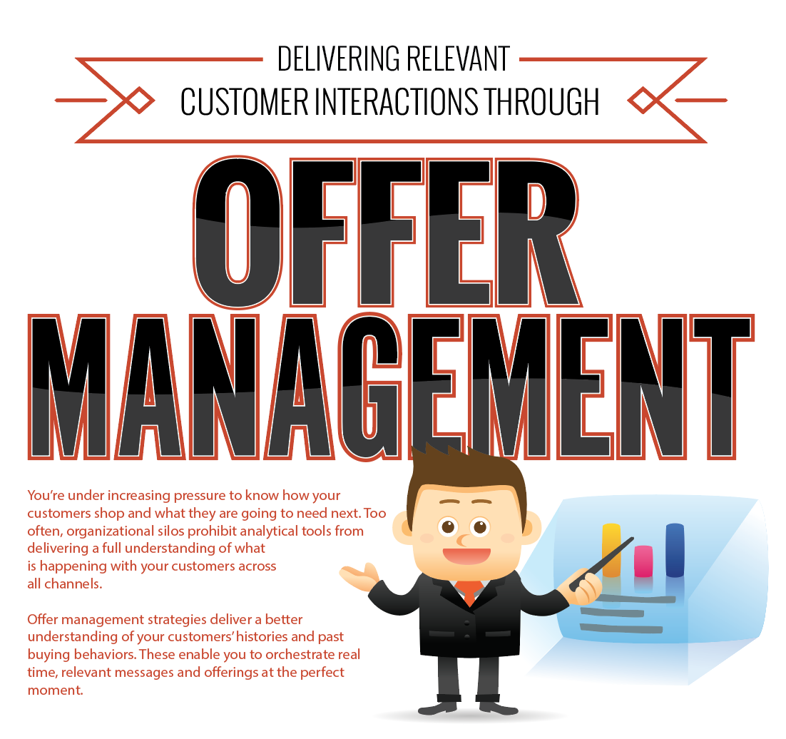 Offer_Management_Thumb.png