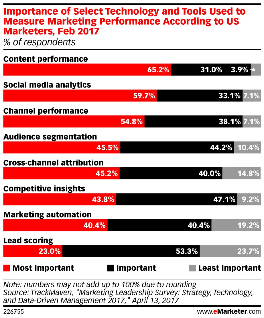 marketing performance.jpg